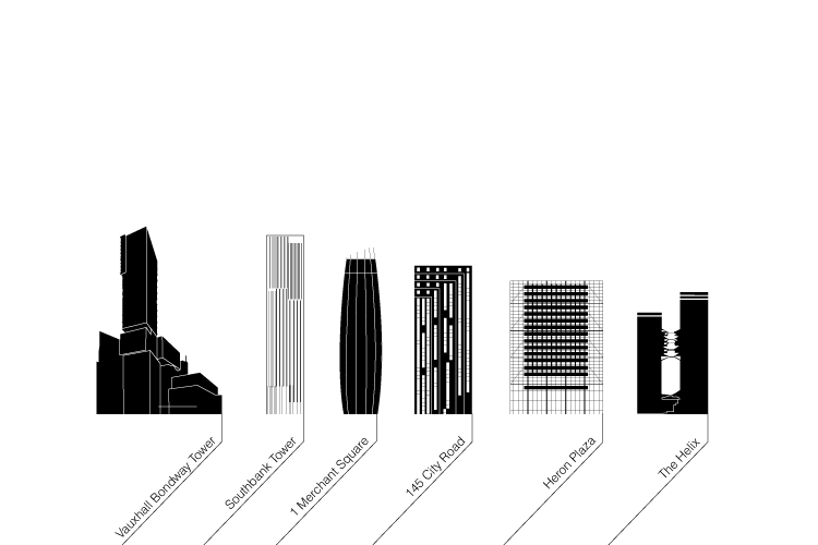 London skyline to scale infographic example