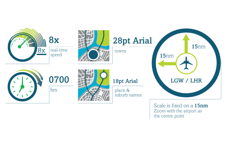 aviation infographic